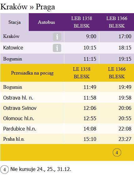 Leo Express - rozkład jazdy Kraków - Praga